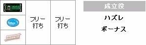 【パチスロ解析情報】停止形1