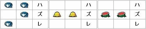 リーチ目2 【パチスロ解析情報】