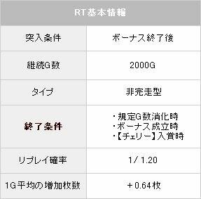 【パチスロ解析情報】RT基本情報|仮面ライダーDX 走れ!スーパーバイク編