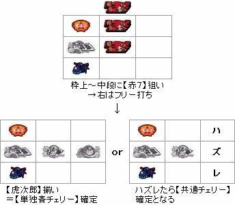 【パチスロ解析情報】虎次郎判別1