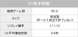 南国娘 RT【パチスロ解析情報】