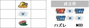 スパイダーマン2 【パチスロ解析情報】
