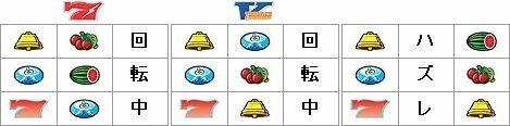 サンダーVスペシャル リーチ目2【パチスロ解析情報】