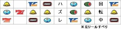 サンダーVスペシャル リーチ目6【パチスロ解析情報】